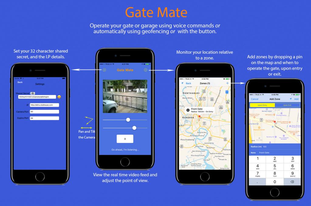 GateMateInst-3-1024x678